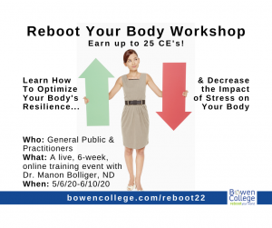 Reboot Your Body Workshop LIVE Online Training